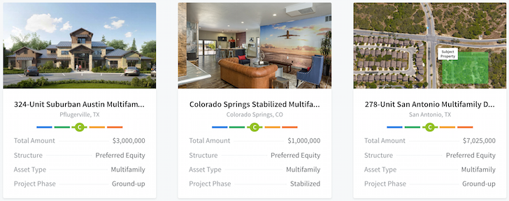Fundrise Real Estate Crowdfunding Properties